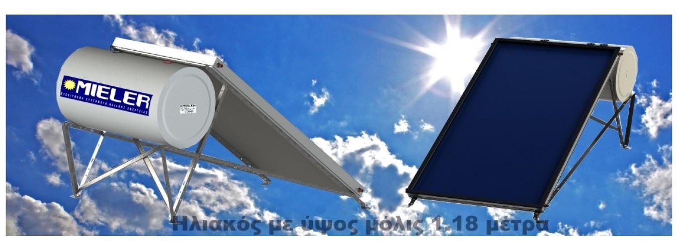 ηλιακοι mieler
